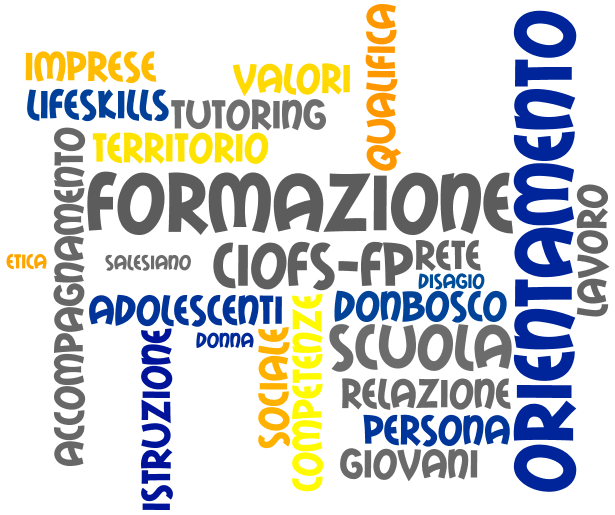 Tag Cloud Ciofs